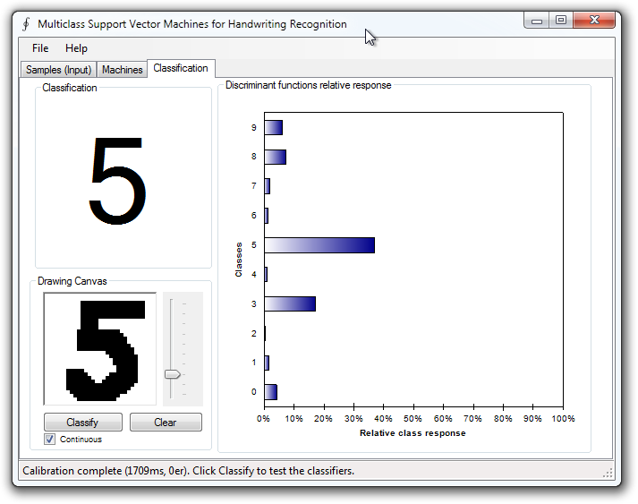 support vector machine java